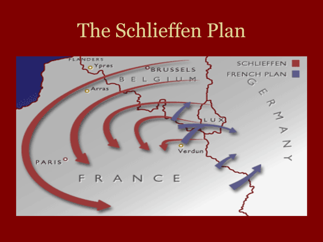 how the schlieffen plan and the About the schlieffen plan quite hard concept, needs a lot of extra discussion however, the children got really into it the first lesson, which includes the detailed plans for 6 weeks, is charged at 2gbp.